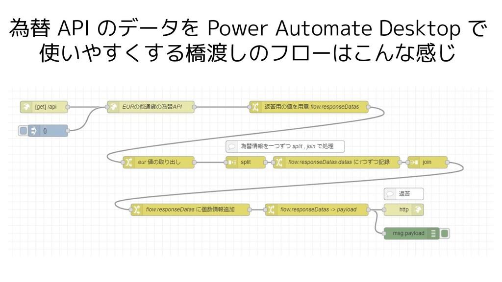 為替 API のデータを Power Automate Desktop で 使いやすくする橋渡...