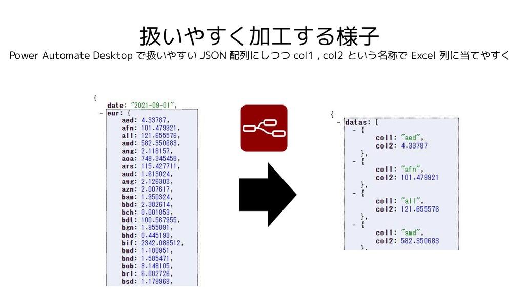 扱いやすく加工する様子 Power Automate Desktop で扱いやすい JSON ...