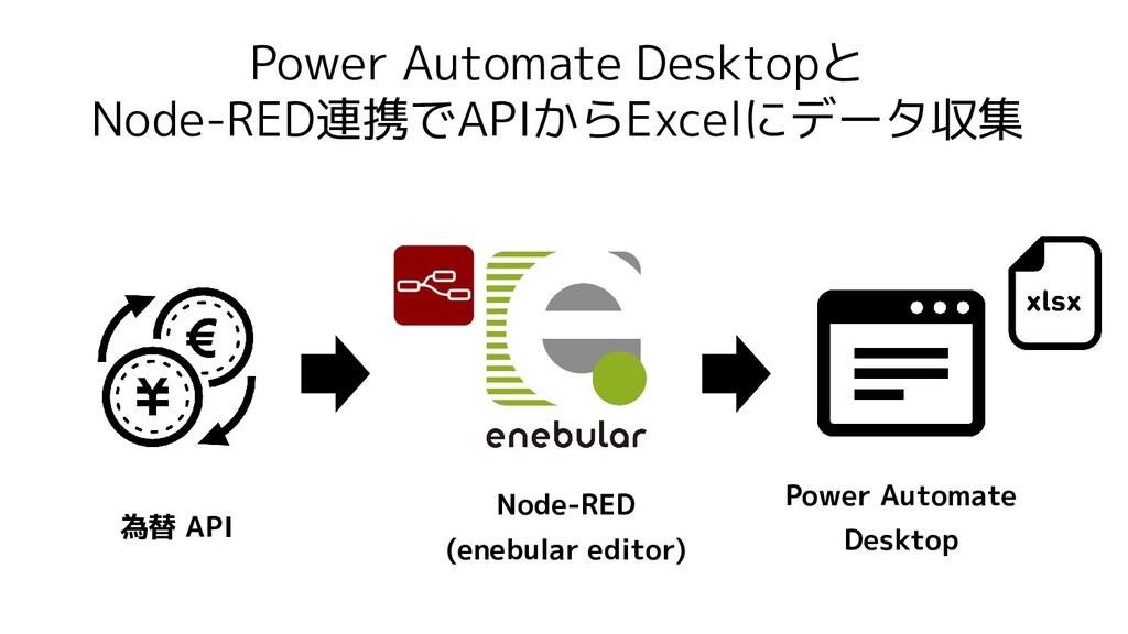 Power Automate Desktopと Node-RED連携でAPIからExcelにデ...