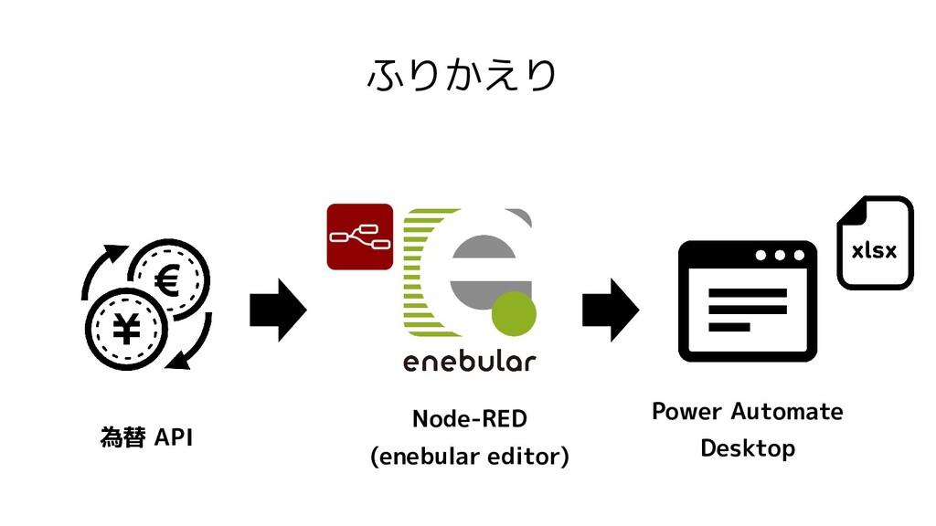 ふりかえり Power Automate Desktop Node-RED (enebular...