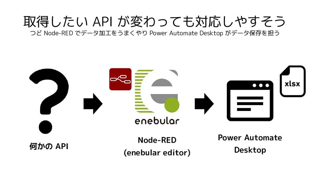 取得したい API が変わっても対応しやすそう つど Node-RED でデータ加工をうまくや...