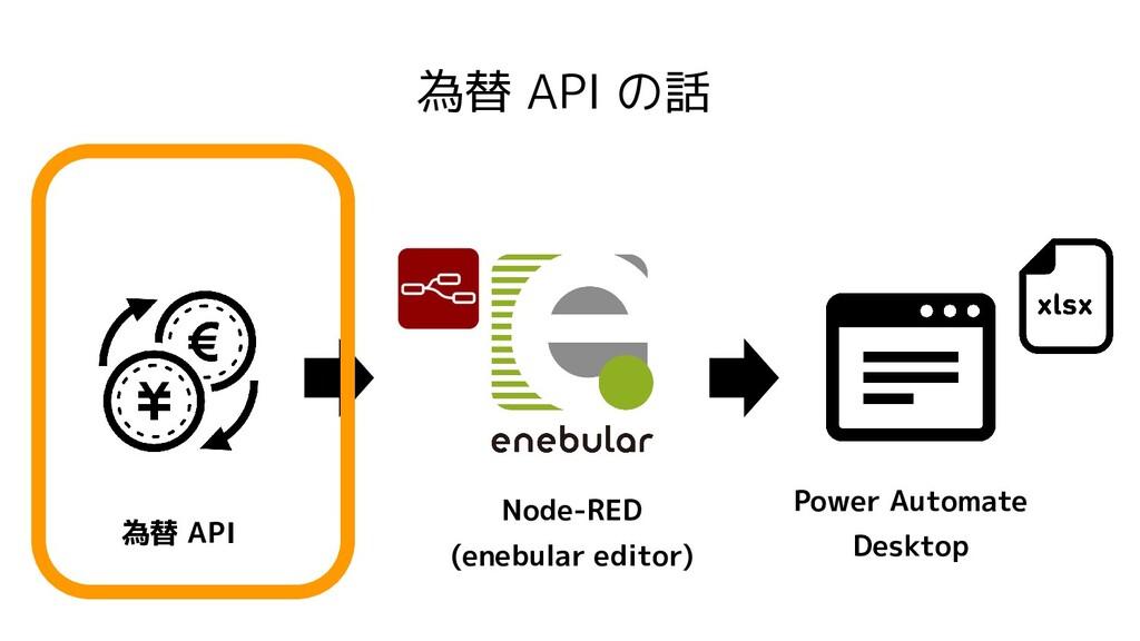 為替 API の話 Power Automate Desktop Node-RED (eneb...