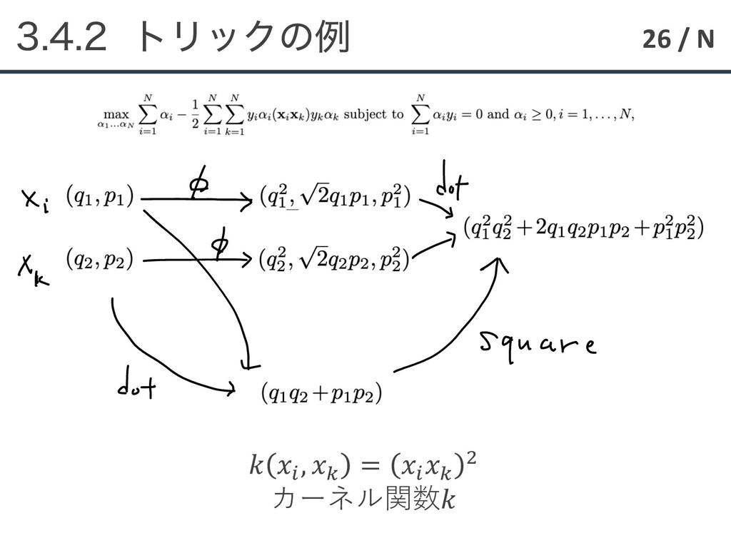 """26 / N τϦοΫͷྫ  ! , """" = ! """" # カーネル関数"""