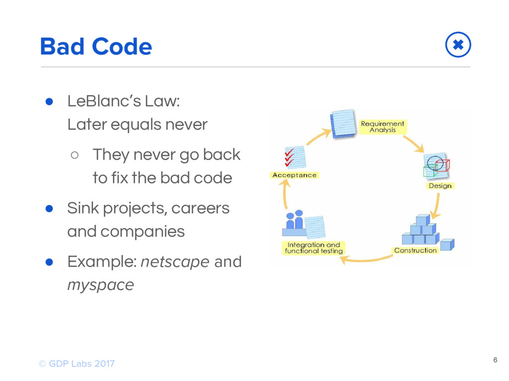 6 © GDP Labs 2017 ● LeBlanc's Law: Later equals...