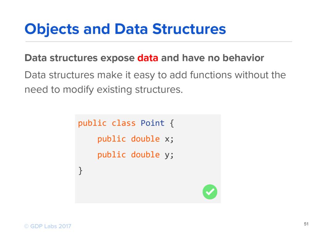 51 public class Point { public double x; public...