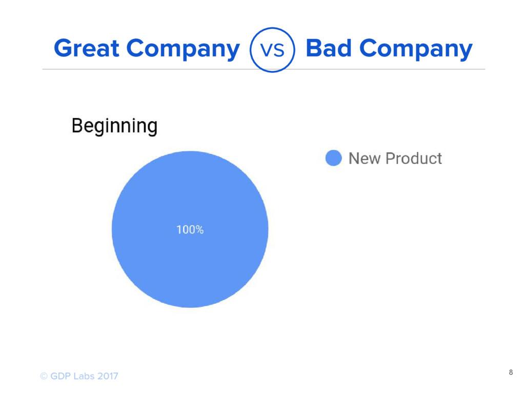 8 Great Company vs Bad Company © GDP Labs 2017