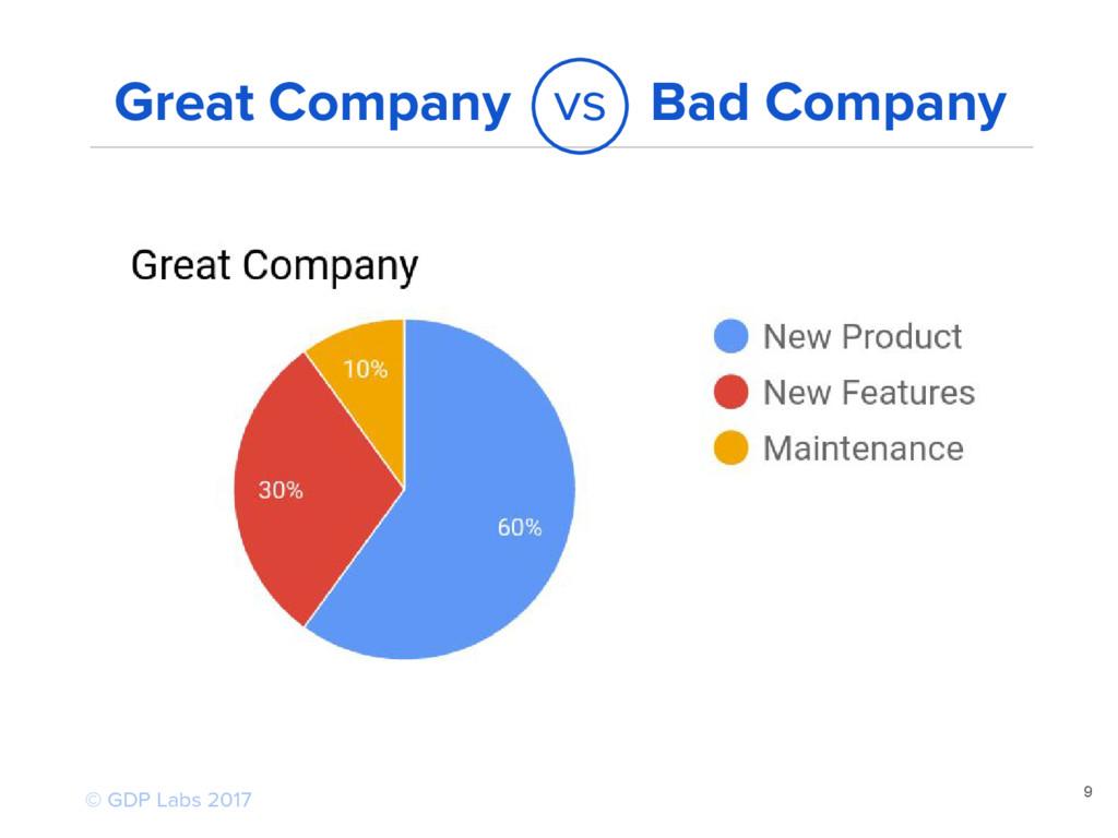 9 © GDP Labs 2017 Great Company vs Bad Company