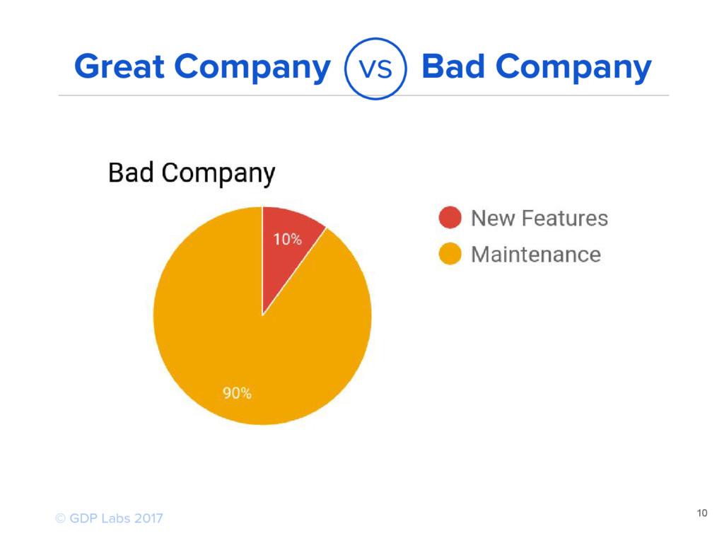 10 © GDP Labs 2017 Great Company vs Bad Company