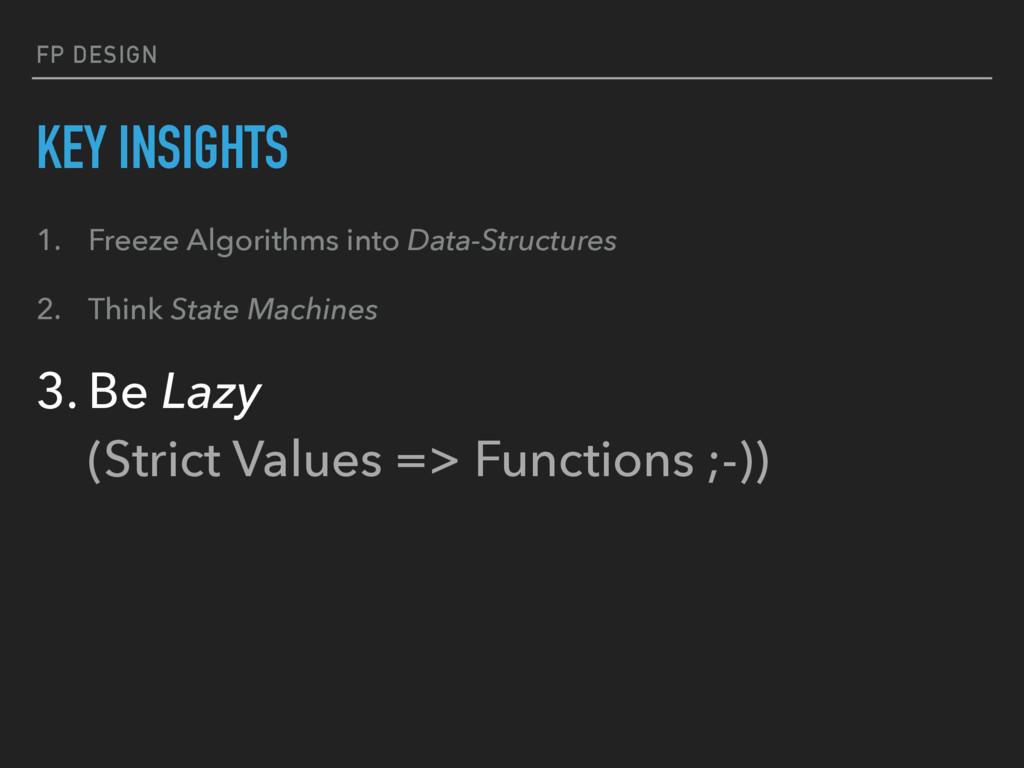 FP DESIGN KEY INSIGHTS 1. Freeze Algorithms int...