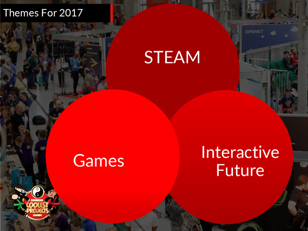 8 STEAM Interactive Future Games Themes For 2017