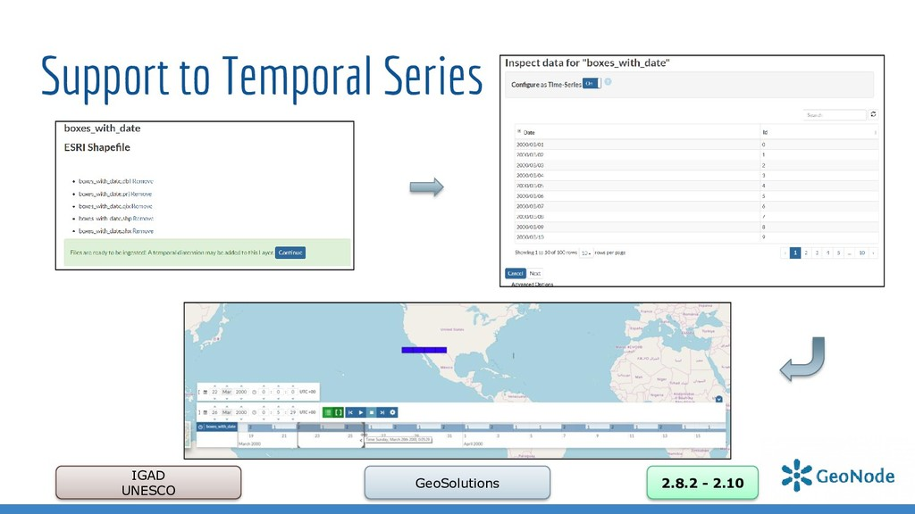 Support to Temporal Series IGAD UNESCO GeoSolut...