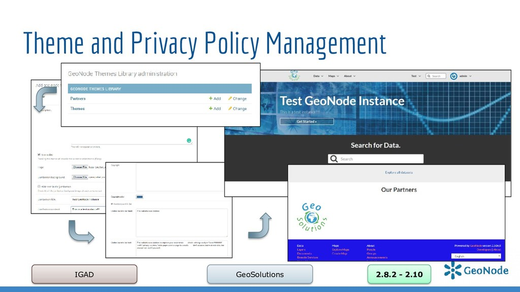 Theme and Privacy Policy Management IGAD GeoSol...