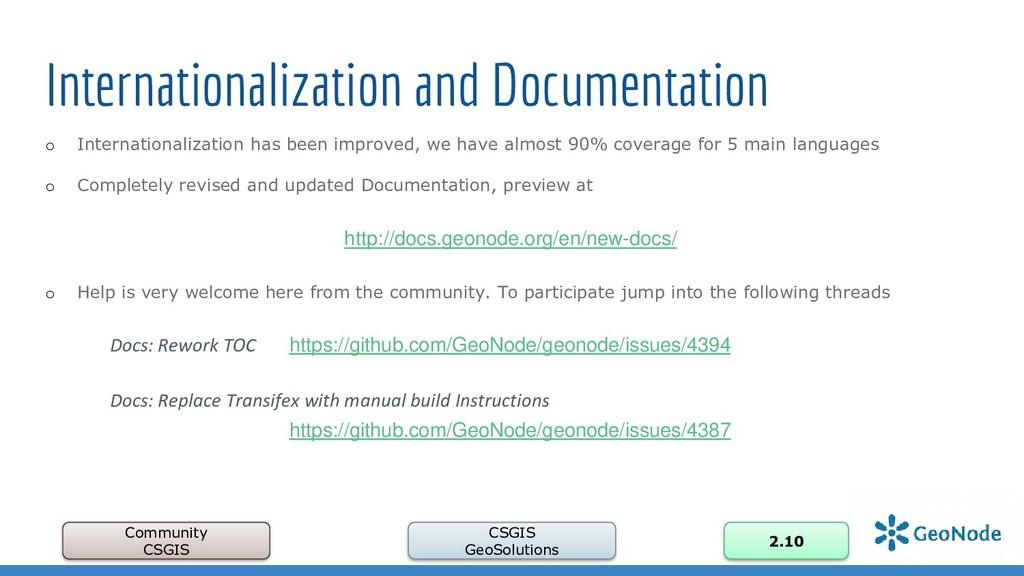 Internationalization and Documentation Communit...