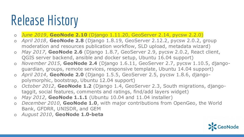 Release History o June 2019, GeoNode 2.10 (Djan...