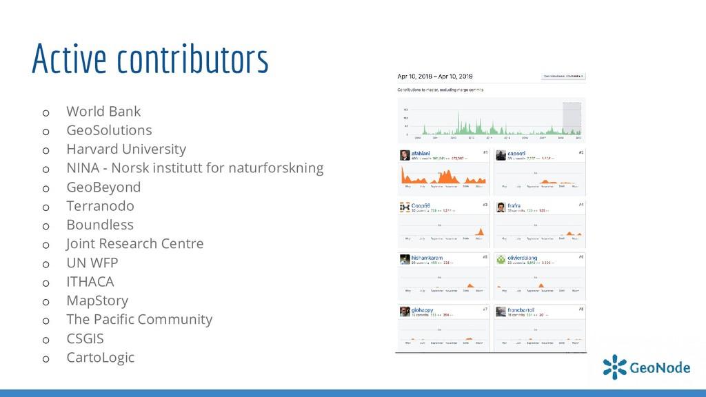 Active contributors o World Bank o GeoSolutions...