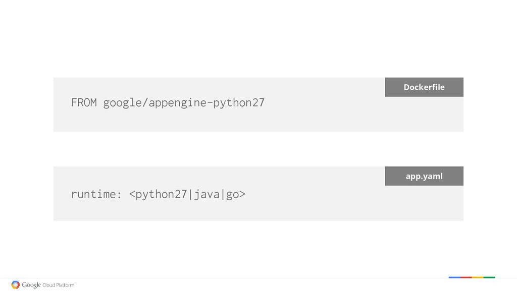 Dockerfile FROM google/appengine-python27 app.y...
