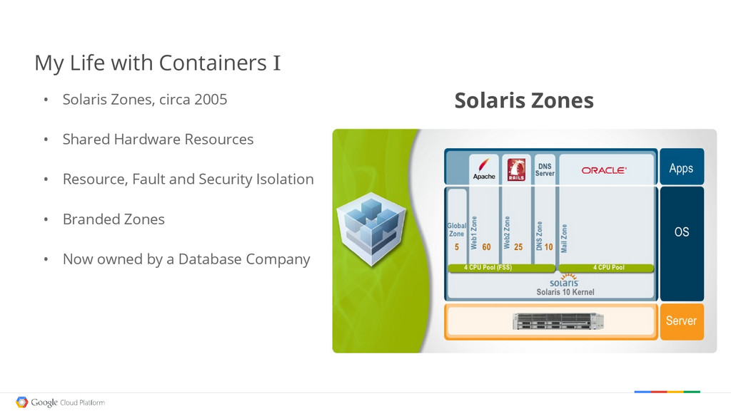 My Life with Containers I • Solaris Zones, circ...