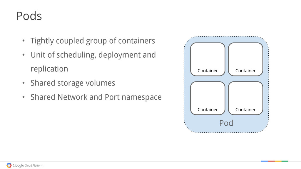 Pods Pod Container Container Container Containe...