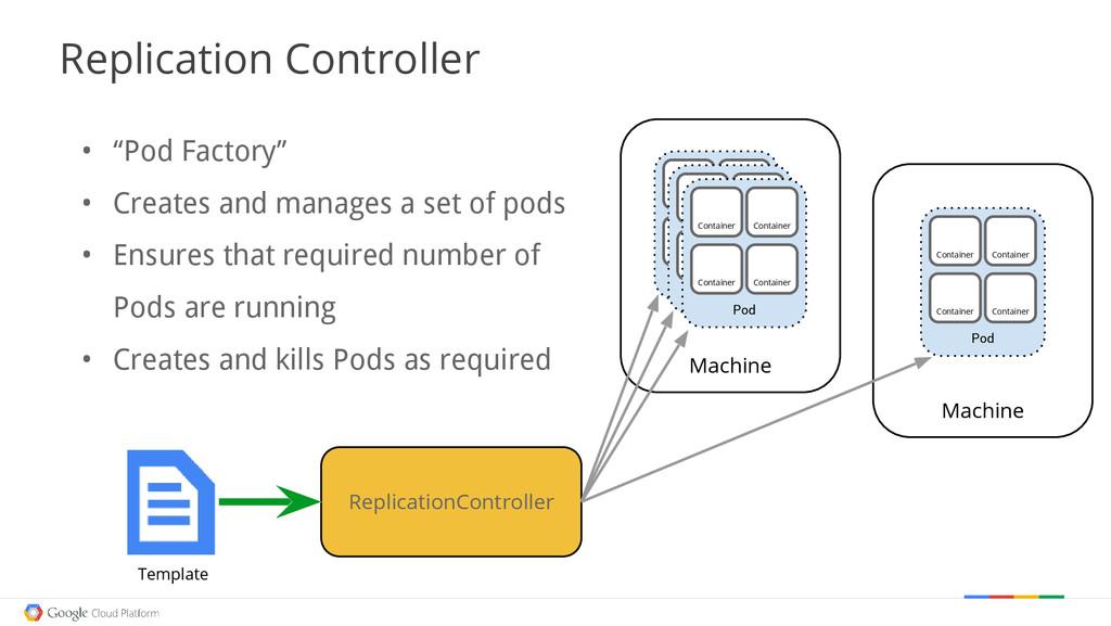 "Machine Machine Replication Controller • ""Pod F..."