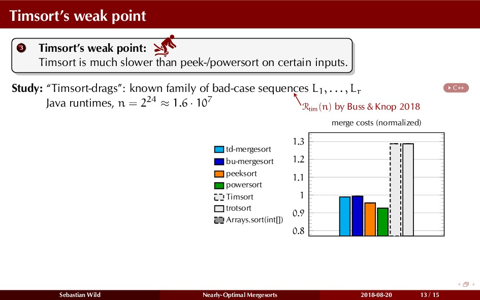 Timsort's weak point 3 Timsort's weak point: Ti...