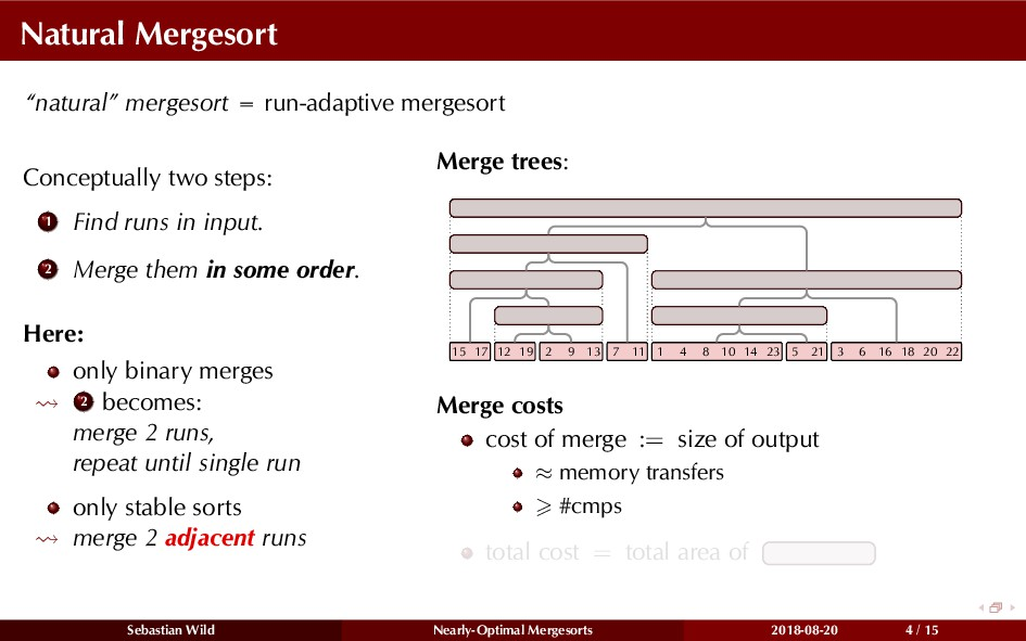 "Natural Mergesort ""natural"" mergesort = run-ada..."