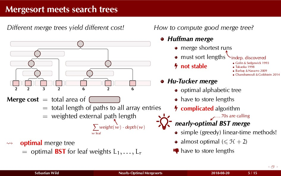 Mergesort meets search trees Different merge tre...