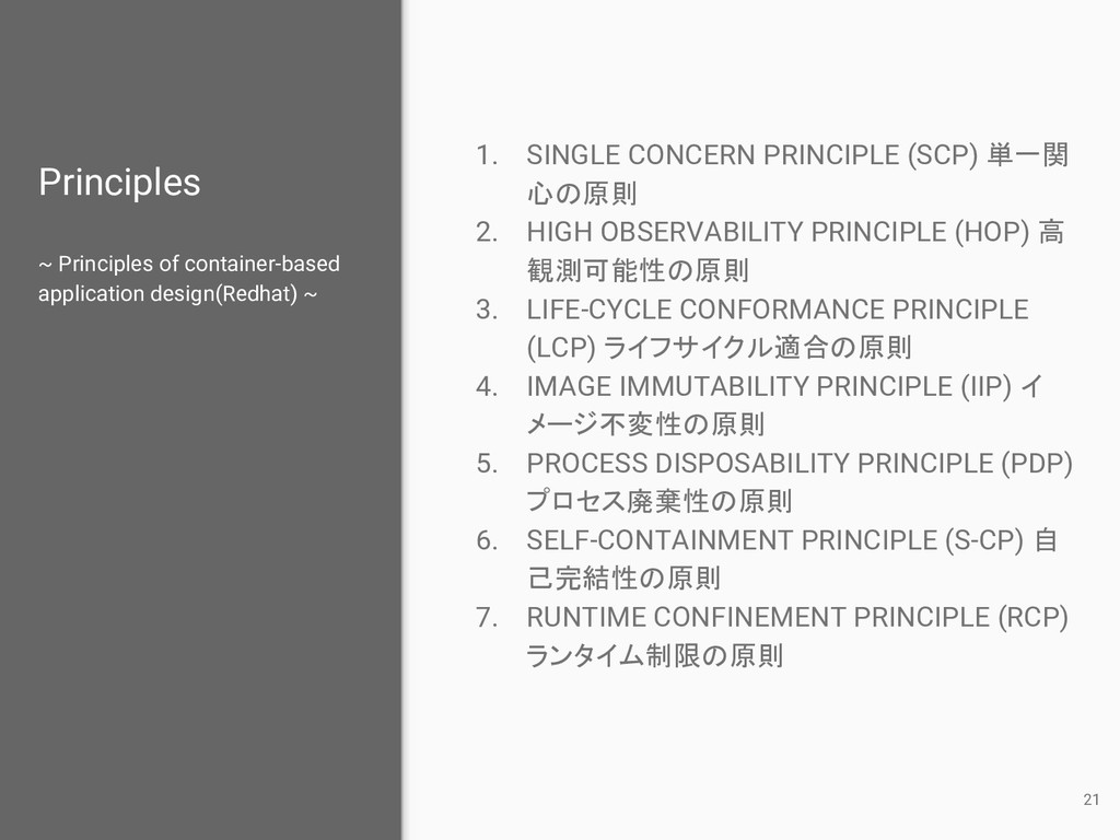 Principles ~ Principles of container-based appl...