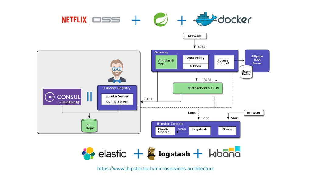 https://www.jhipster.tech/microservices-archite...