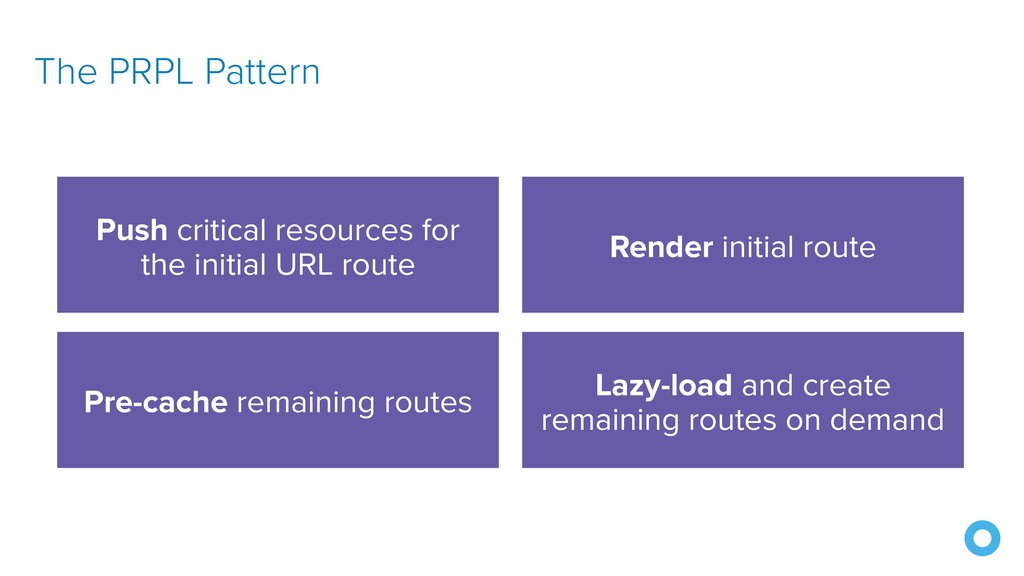 Lazy-load and create remaining routes on demand...