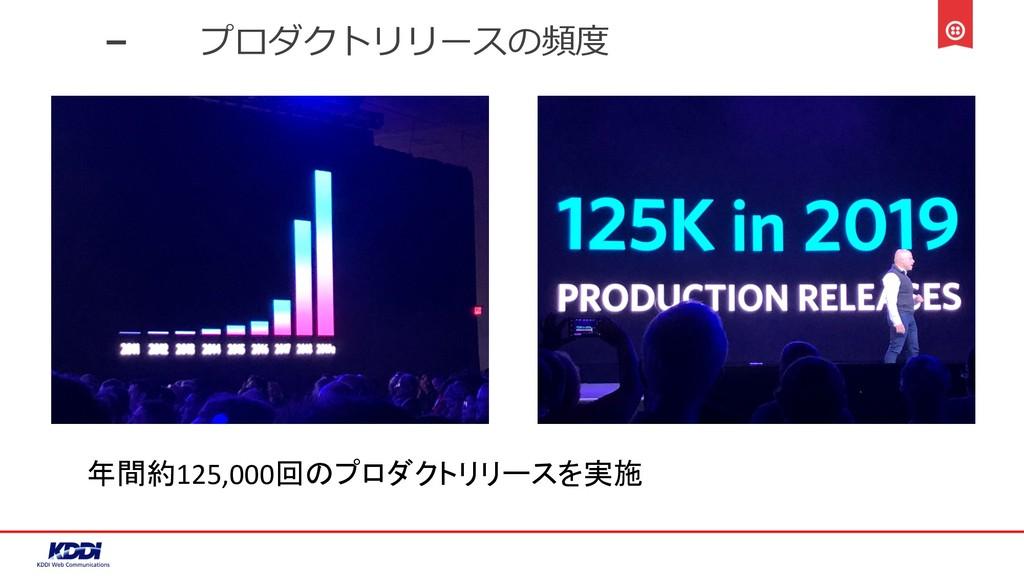 プロダクトリリースの頻度 年間約125,000回のプロダクトリリースを実施