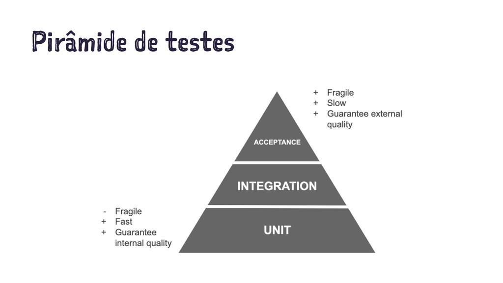 Pirâmide de testes
