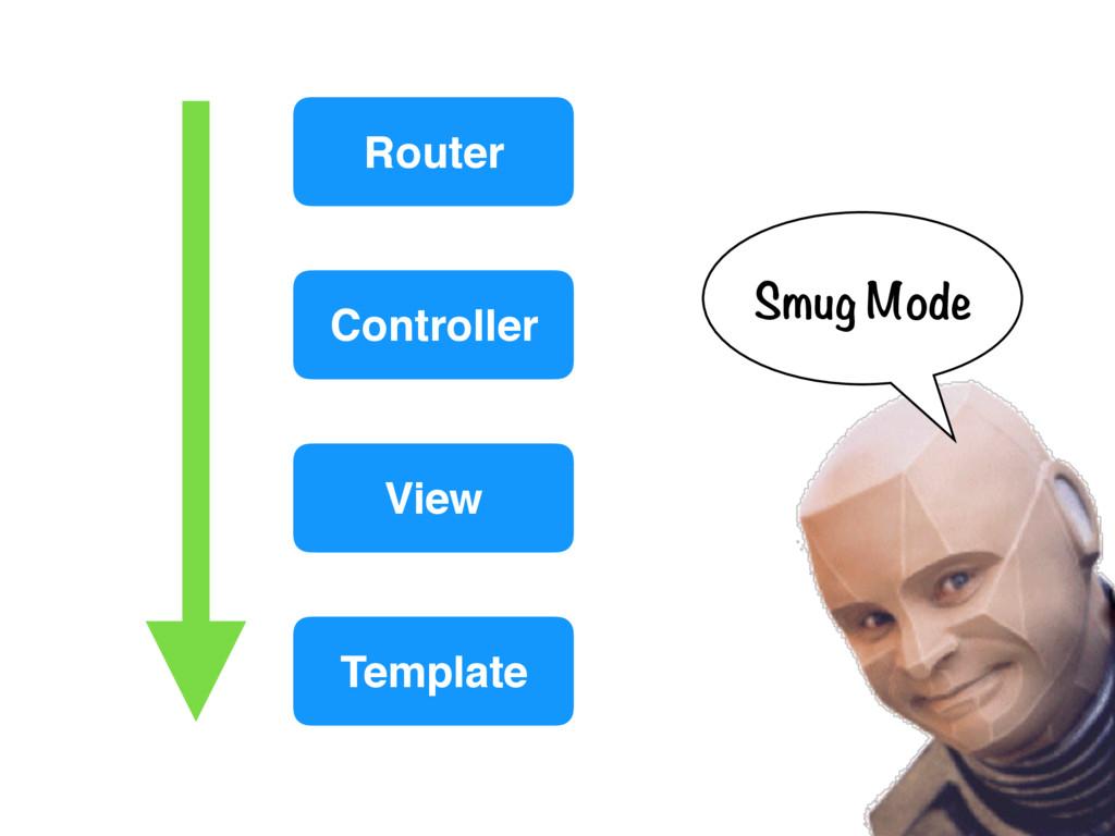 Router Controller View Template Smug Mode