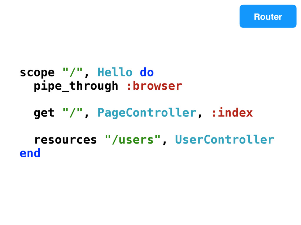 """scope """"/"""", Hello do pipe_through :browser get """"..."""
