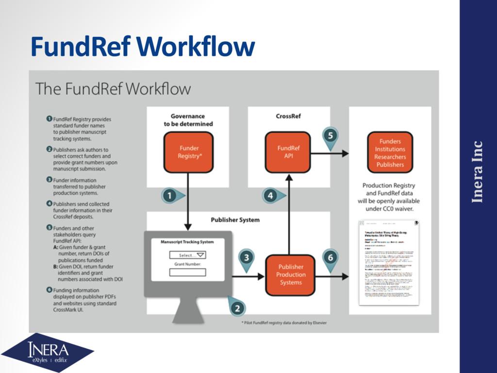 Inera Inc FundRef Workflow
