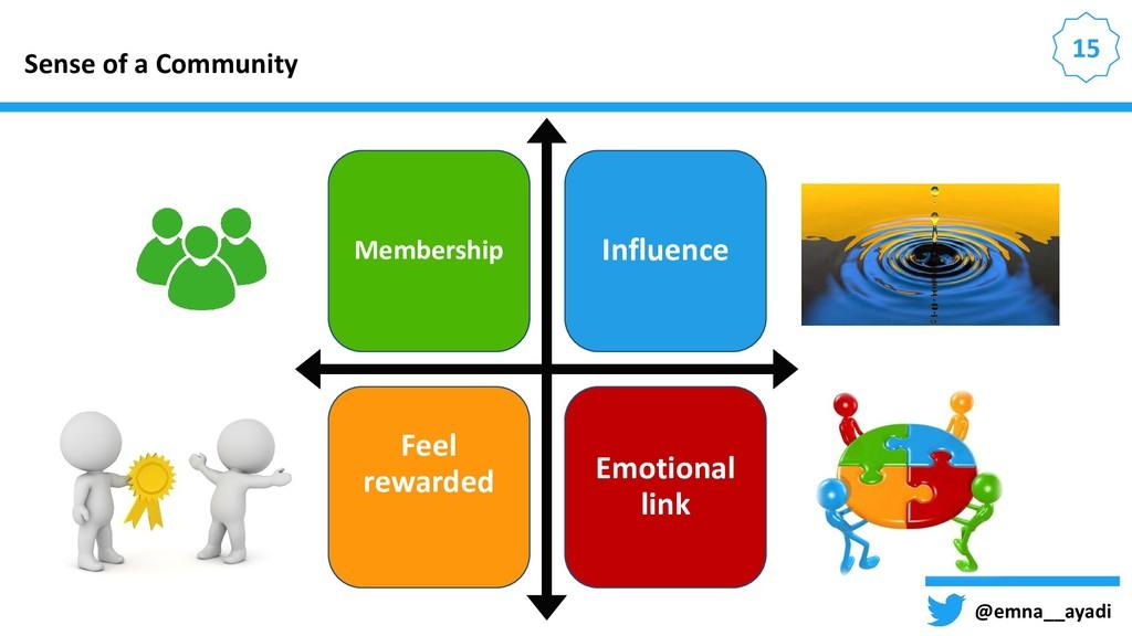 @emna__ayadi 15 Sense of a Community Membership...