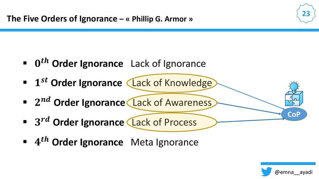 @emna__ayadi The Five Orders of Ignorance – « P...