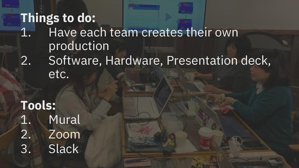 Things to do: 1. Have each team creates their o...