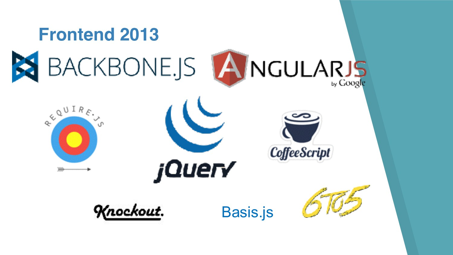 Frontend 2013 Basis.js