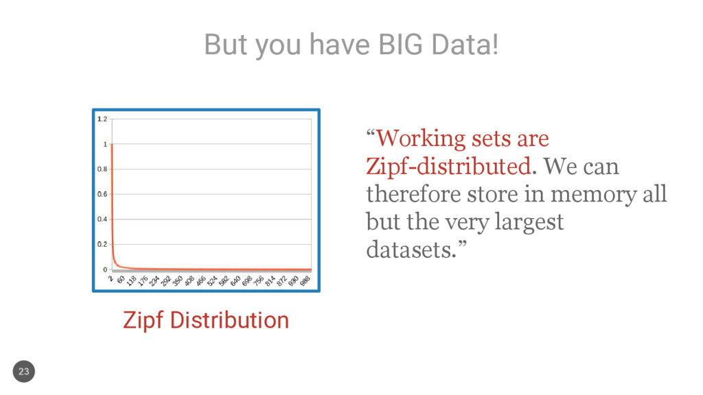"But you have BIG Data! 23 Zipf Distribution ""Wo..."