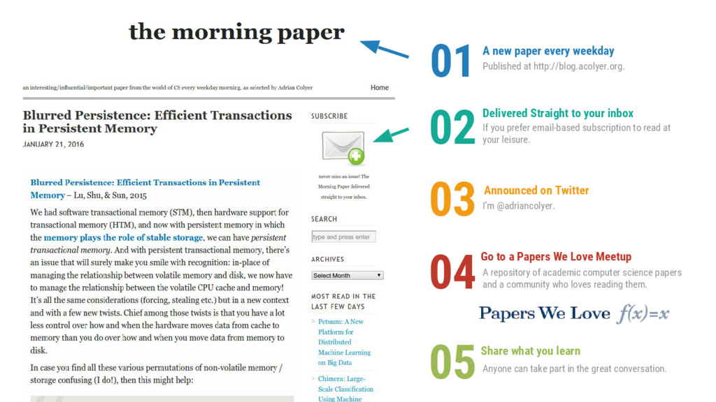A new paper every weekday Published at http://b...