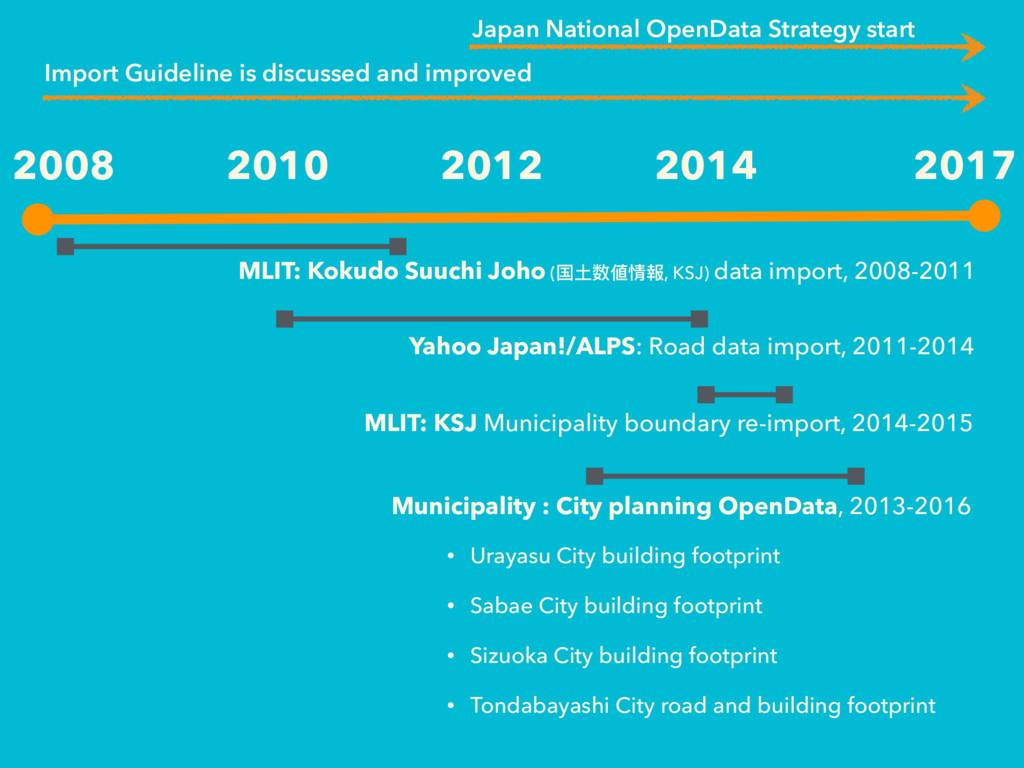 2008 2010 2012 2014 2017 MLIT: Kokudo Suuchi Jo...