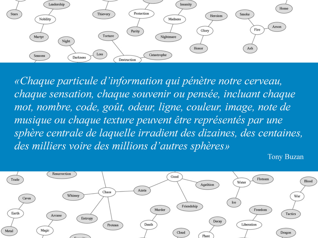 «Chaque particule d'information qui pénètre not...