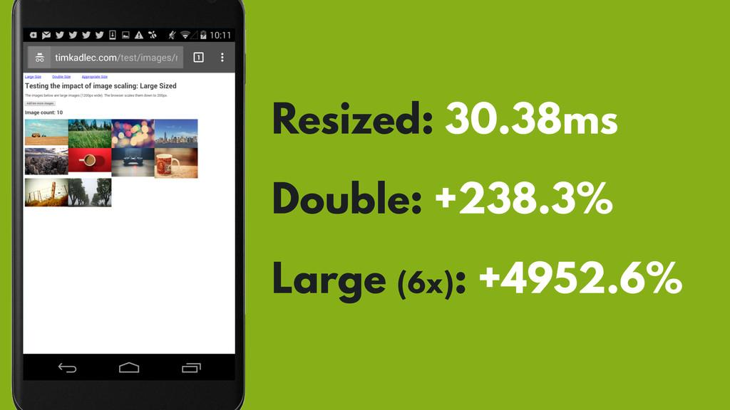 Resized: 30.38ms Double: +238.3% Large (6x): +4...