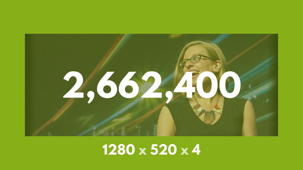 1280 x 520 x 4 2,662,400