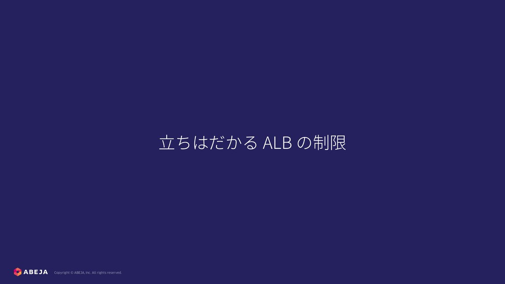 Copyright © ABEJA, Inc. All rights reserved. ⽴ち...