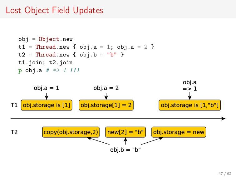Lost Object Field Updates obj = Object.new t1 =...