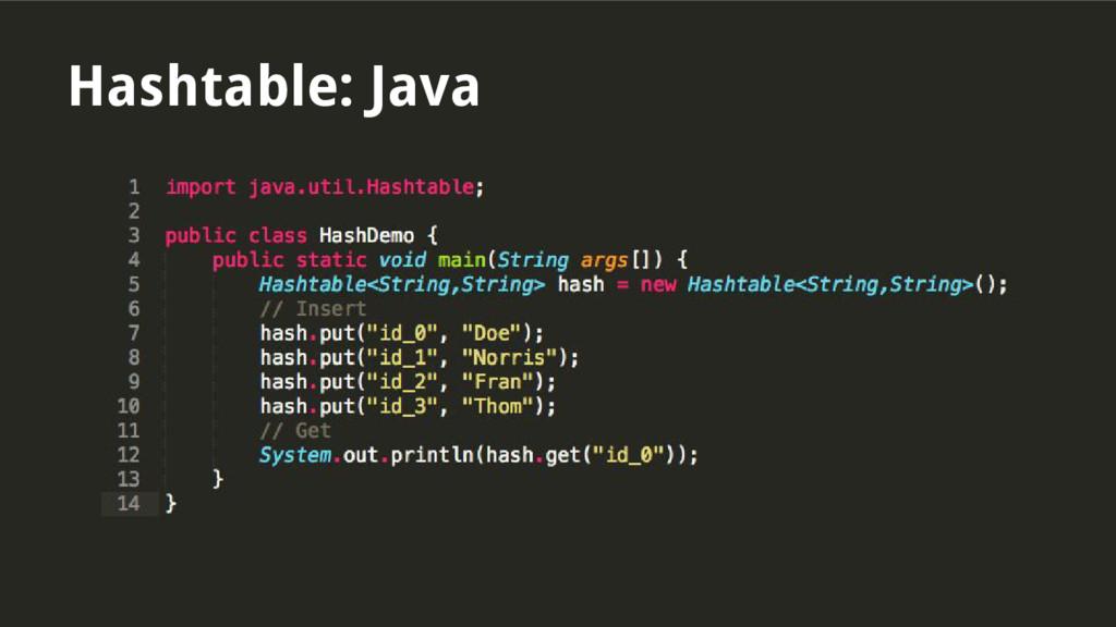 Hashtable: Java