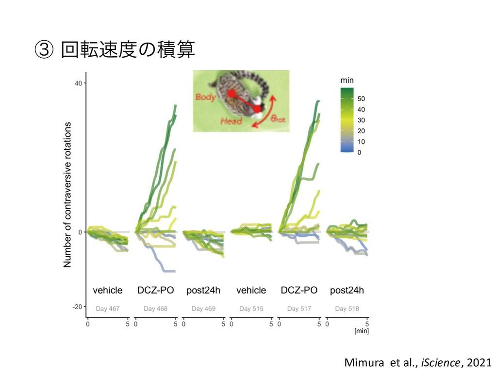 Mimura et al., iScience, 2021 ᶅ ճసͷੵ