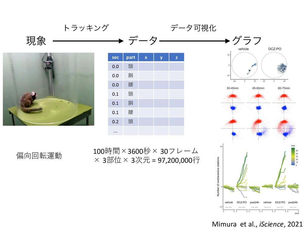 sec part x y z 0.0 頭 0.0 胴 0.0 腰 0.1 頭 0.1 胴 0....