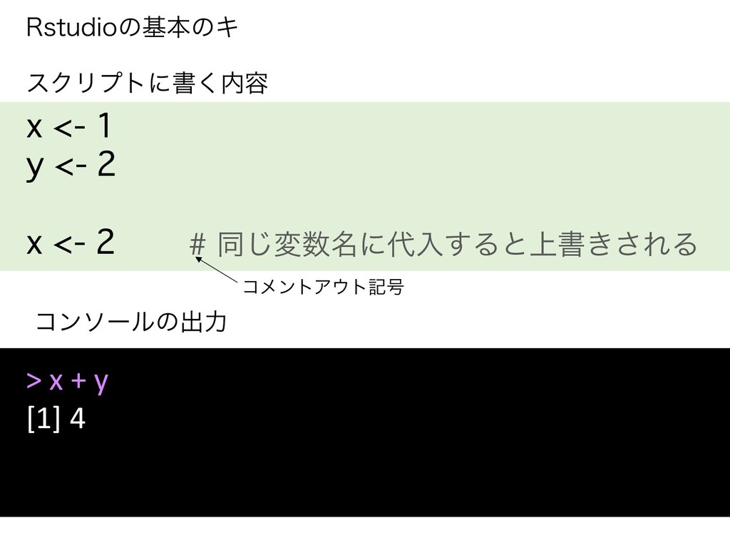 3TUVEJPͷجຊͷΩ x <- 1 y <- 2 x <- 2 > x + y [1] 4...